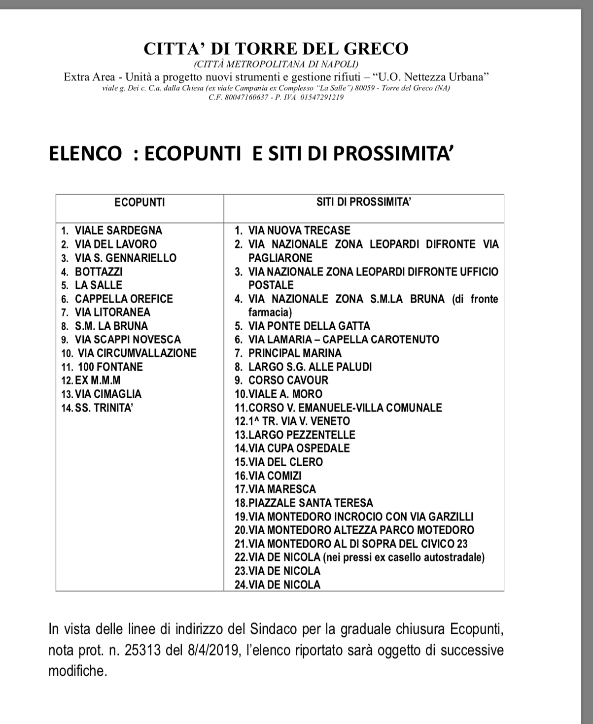 Calendario Greco.Torre Del Greco Guida Alla Differenziata Ecco Il